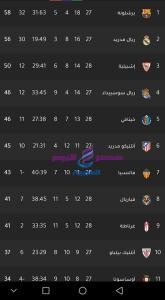 قائمة ريال مدريد لمواجهة إيبار فى الليغا غدا