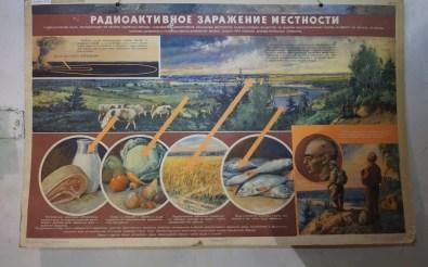 基輔的核避難所裏,有對輻射、核災難和核戰的教材,圖文並茂(但是用俄文寫的)。(另看《隱藏商業區地底的核避難所》)
