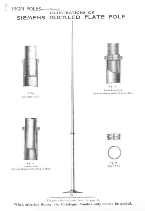 右:扭環構造;左:使用水泥接合款式。(此圖由西門子公司提供。)