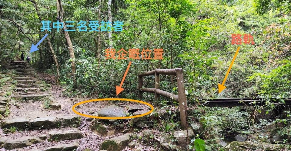 進行訪問的位置,就是路軌旁邊。