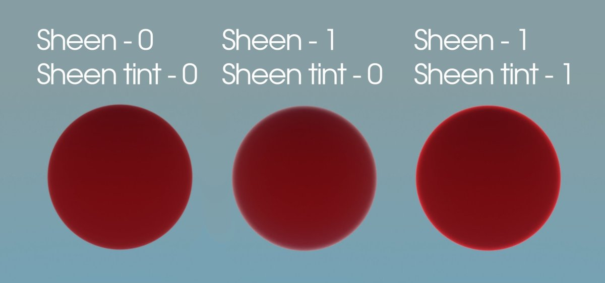 Sheen properties principle BSDF Blender