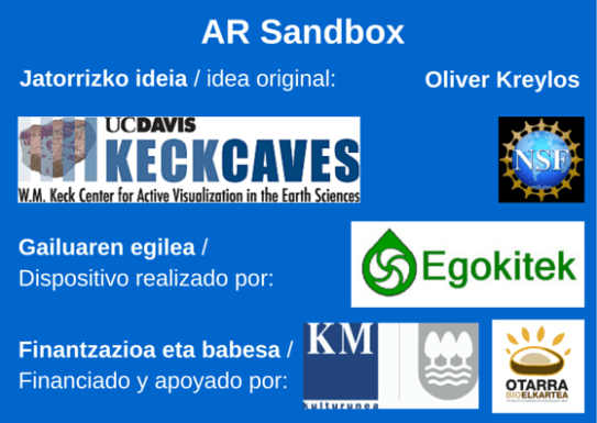 AR Sandbox - creditos