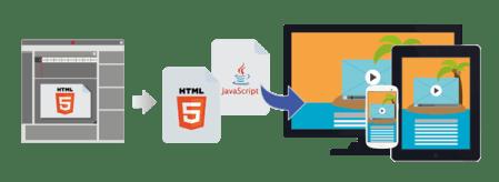 HTML5.1