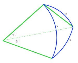 Spherical-Triangle