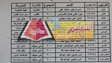 Photo of ننشر أوائل الشهادة الابتدائية بمحافظة بني سويف