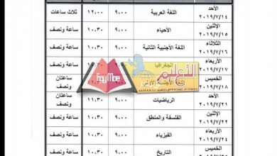 Photo of استعدادات الوزارة لامتحانات الدور الثاني لطلاب أولى ثانوي ٢٠١٩