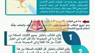 Photo of فتح تحويلات تقليل الاغتراب بين الكليات .. ننشر الرابط والتعليمات والشروط