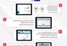 Photo of إرشادات وزارة التعليم لتجهيز التابلت للامتحان التجريبي لطلاب أولى ثانوي