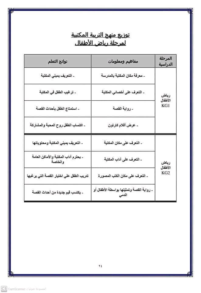منهج التربية المكتبية للعام الدراسي الجديد 2020 / 2021 Fb_img_16005303762487350204764396