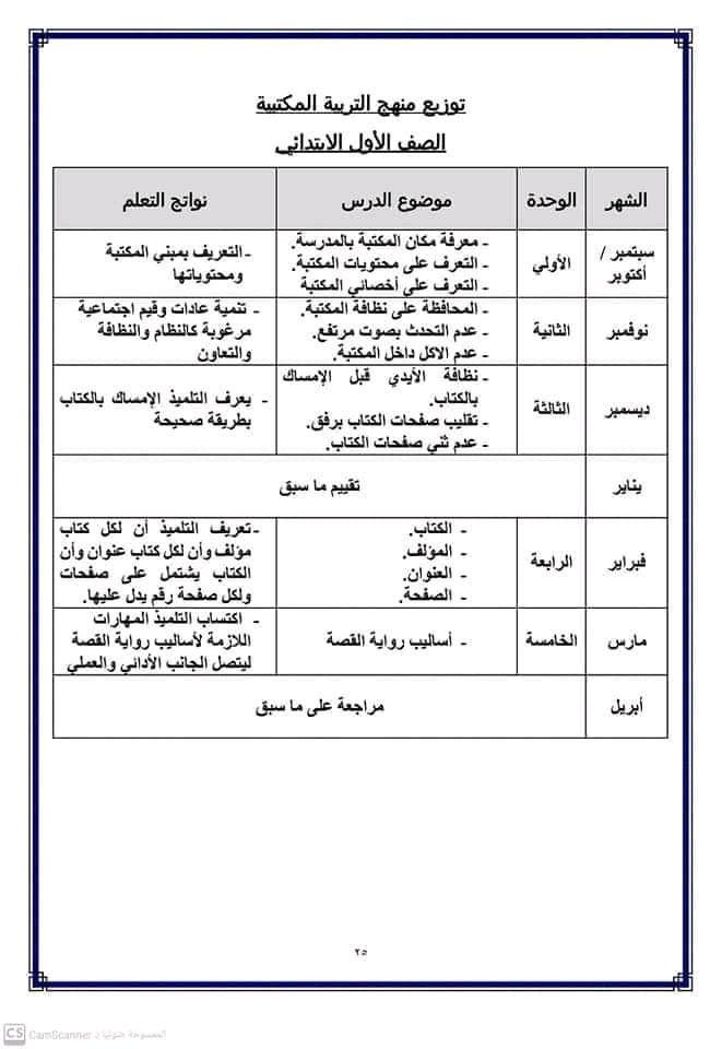 منهج التربية المكتبية للعام الدراسي الجديد 2020 / 2021 Fb_img_16005303812348499353468231