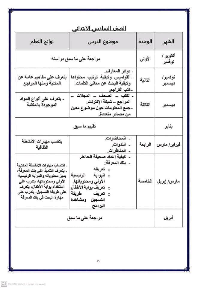 منهج التربية المكتبية للعام الدراسي الجديد 2020 / 2021 Fb_img_160053040414355361377852779