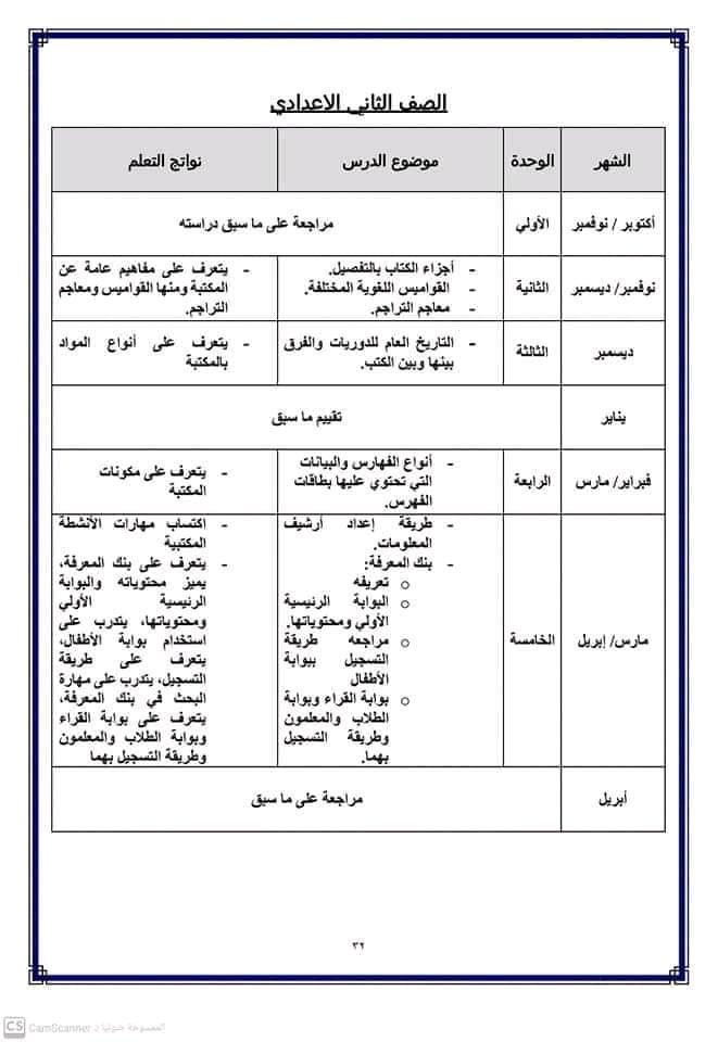 منهج التربية المكتبية للعام الدراسي الجديد 2020 / 2021 Fb_img_160053042736660841010347848