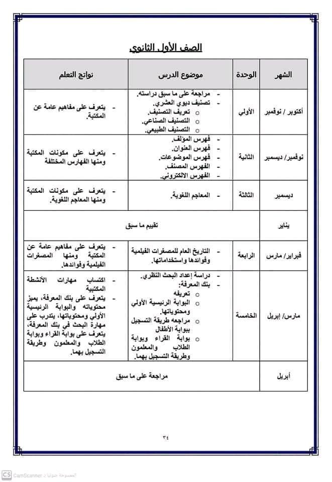 منهج التربية المكتبية للعام الدراسي الجديد 2020 / 2021 Fb_img_1600530435370844013470317
