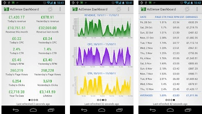 AdSense Dashboard Android Apps