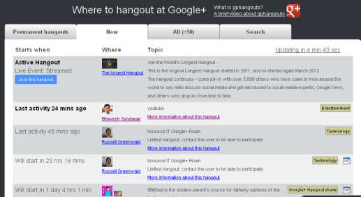 Locate Google+ public Hangout