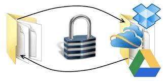 Encrypt folder and file