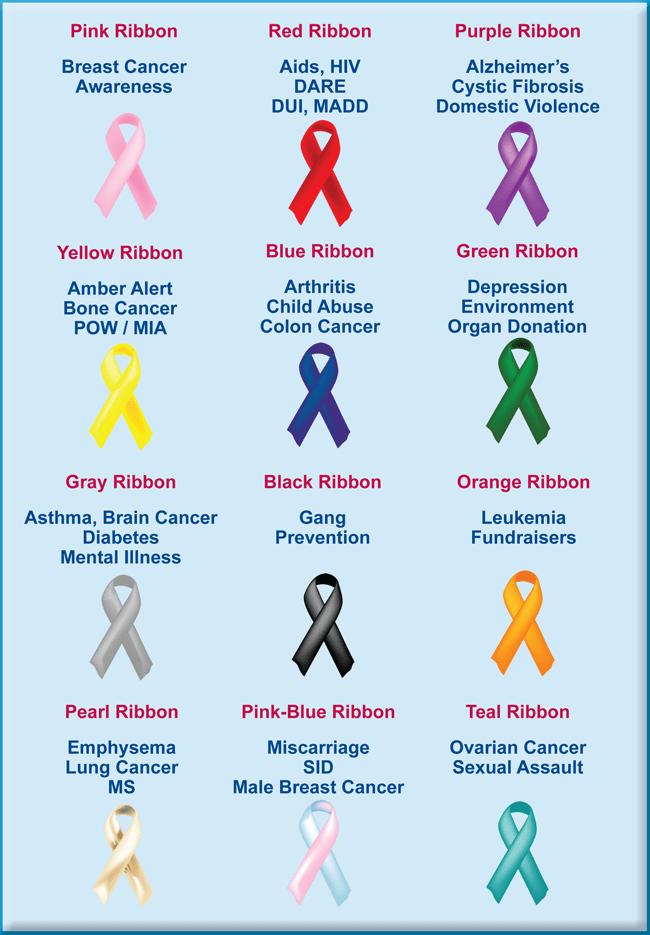 Depression Awareness Ribbon Color Coloringsite