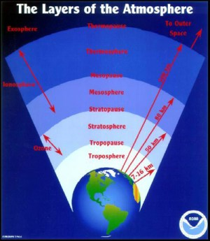 Severe Limitations of IPCC Understanding And Explanation