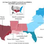 East Coast And Gulf Coast Transportation Fuels Markets Energy Information Administration