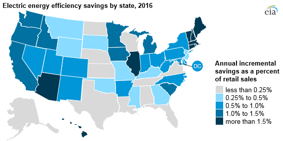 electric energy efficiency savings by state, as explained in the article text