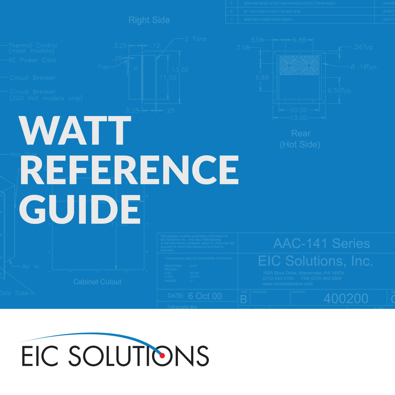 Enclosure Equipment Watt Reference Chart