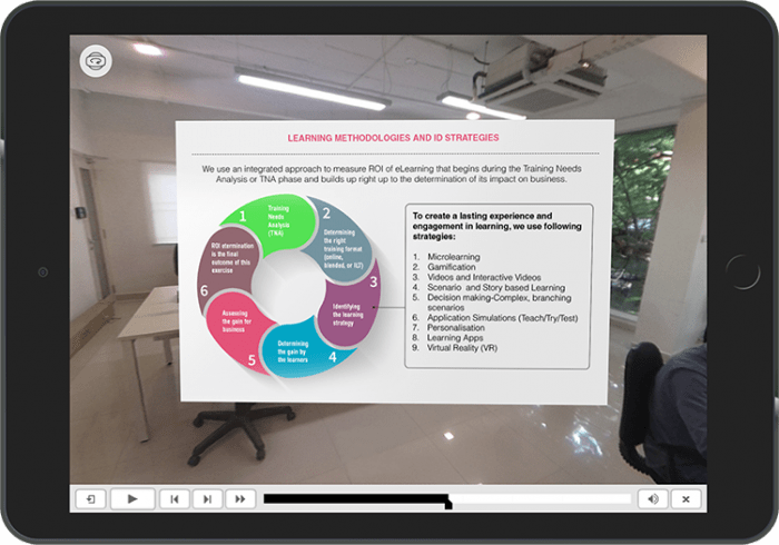 Performance Support – Induction and Onboarding Training