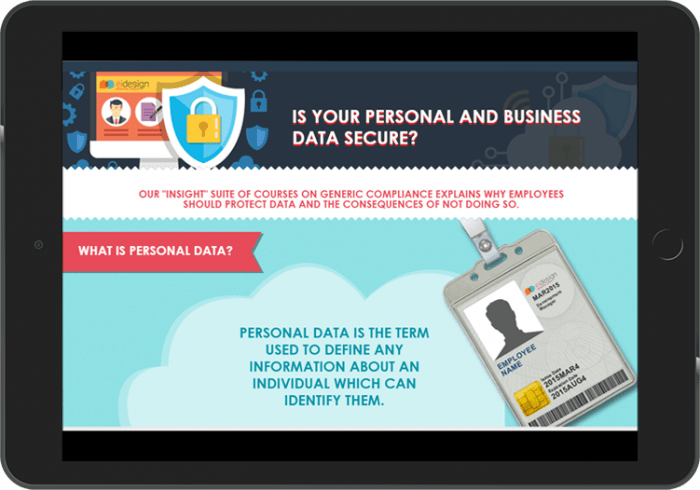 Pre-Formal Training - Microlearning In Compliance Training Using infographics