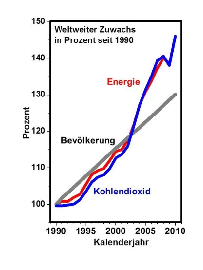 http://www.eike-klima-energie.eu/https://i2.wp.com/www.eike-klima-energie.eu/wp-content/uploads/2016/07/Abb1.jpg?resize=416%2C554