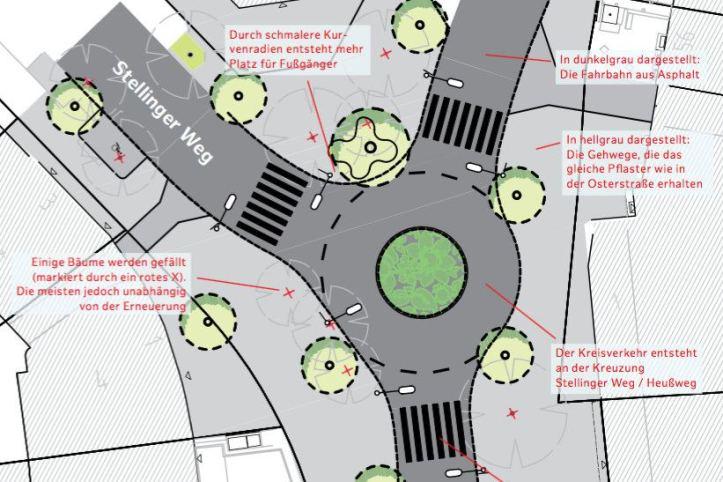 Baustelle: Heußweg bekommt Kreisverkehr