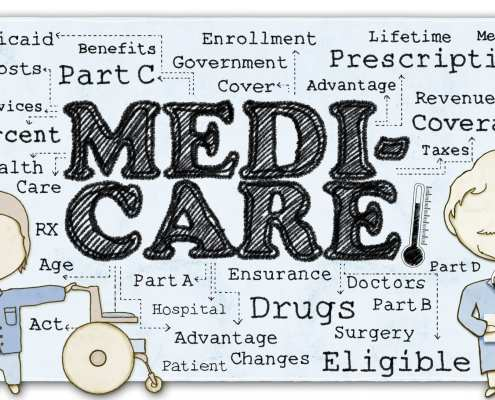 medicare part a, part b, part c and part d
