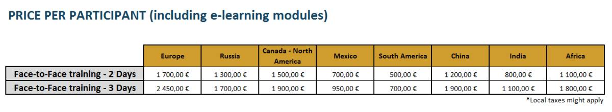 Global Prices for Training Modules