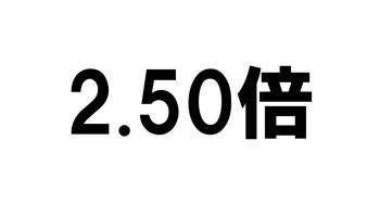 県立 倍率 埼玉 最新 高校 高校入試2021年【速報】・令和3年 埼玉県応募・受験・倍率