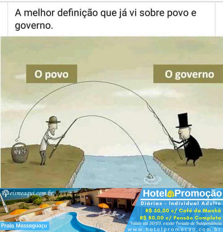 A melhor definição sobre povo e governo