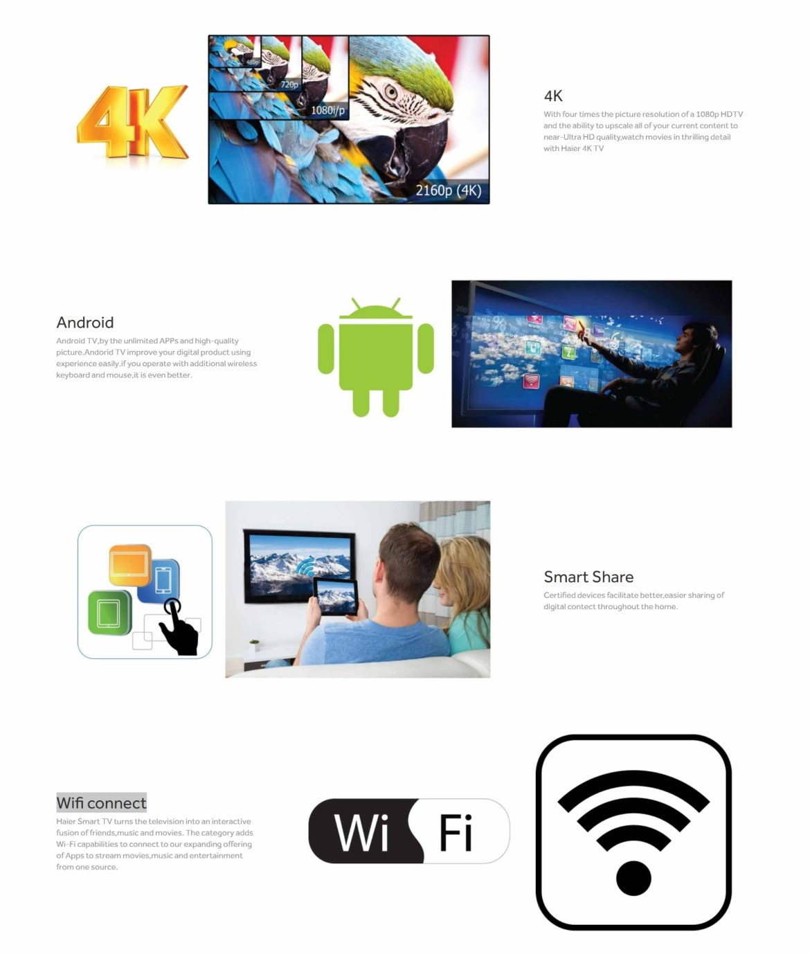 Haier 50 Inch 4K Smart LED TV With Wifi Connect Feature - Product No:  LE50K6500UA