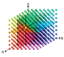 3D LUT for Accurate Color Display