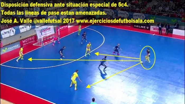 Juego de cuatro: la definición en el fútbol sala