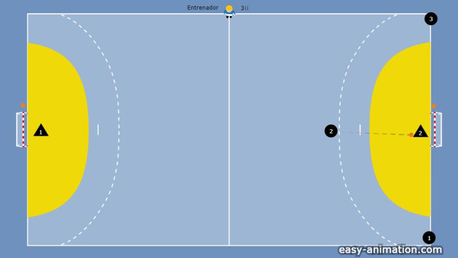 Sencillo ejercicio de Fútbol Sala de 2 contra 1 donde el entrenador escoge defensor.