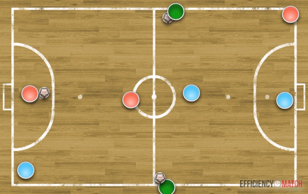 Ejercicio de Fútbol Sala: 1 contra 1 con posible 2 contra 2 o 2 contra 1