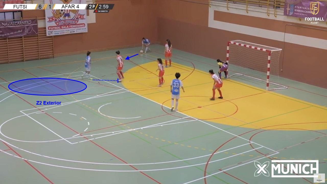 Micro Análisis de Acción a Balón Parado de Fútbol Sala: Córner de FS Majadahonda