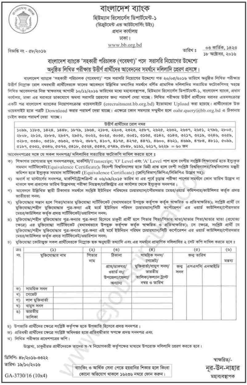 Bangladesh Bank Written Exam Result