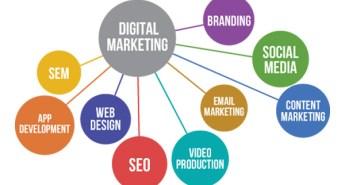 jasa digital marketing di bali