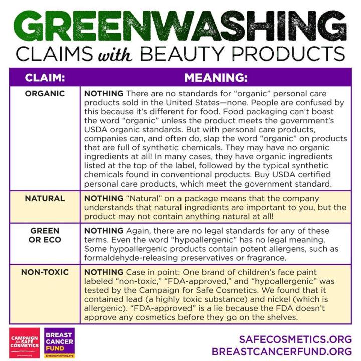greenwashing-bild