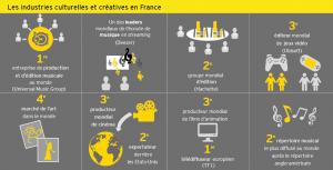 ey-panorama-des-industries-culturelles-et-creatives-infographie-leadership