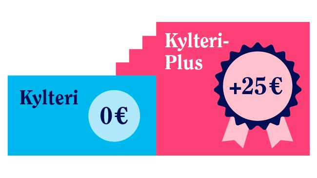 KylteriPlus 2017