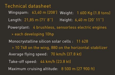Technical data sheet solar impulse