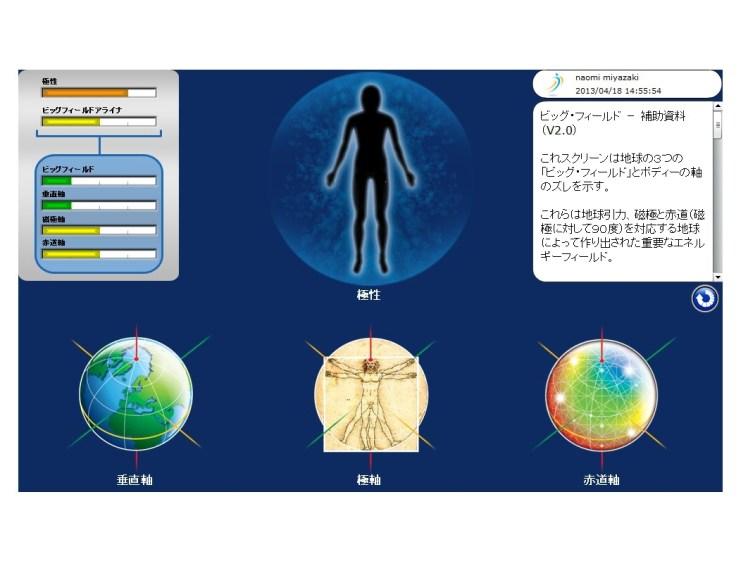 心身の情報を瞬時にスキャン!生命の不調和を把握して整える生命情報システム(NES-HEALTH)