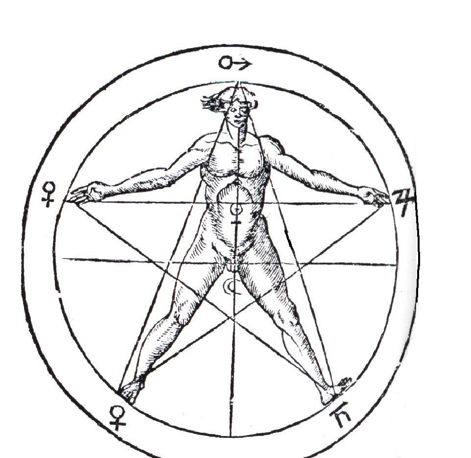 Qué simboliza la estrella de 5 puntas