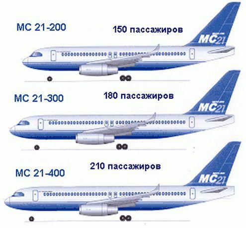 Diferentes versiones del MC-21