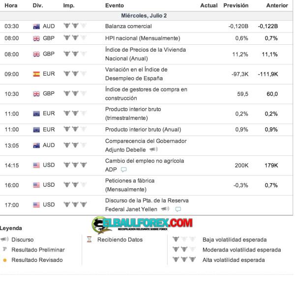 fundamentales 2014-07-01 a la(s) 01.50.29