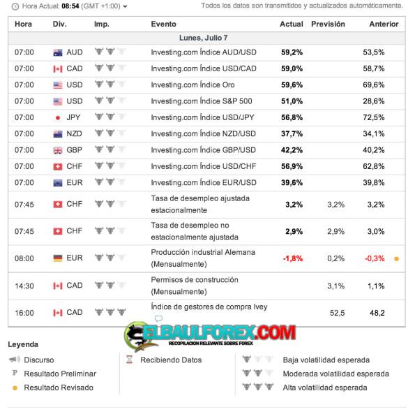 fundamentales 2014-07-07 a la(s) 08.54.19